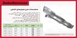 heater-red-cata-300x150 هیتر گلخانه بخاری گلخانه ای